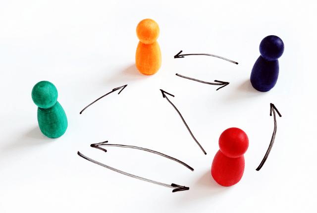 מודל ארגוני, סדר עובדים