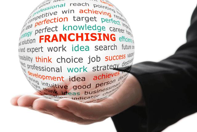 זכיין, זיכיון, רשת מזכה, מילון מונחים בתחום העסקים