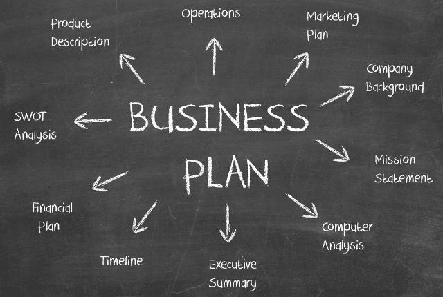 פרמטרים של תוכנית לעסק