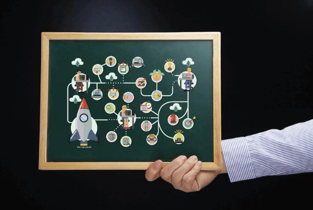 עסקים, איורים של הצלחת עסק