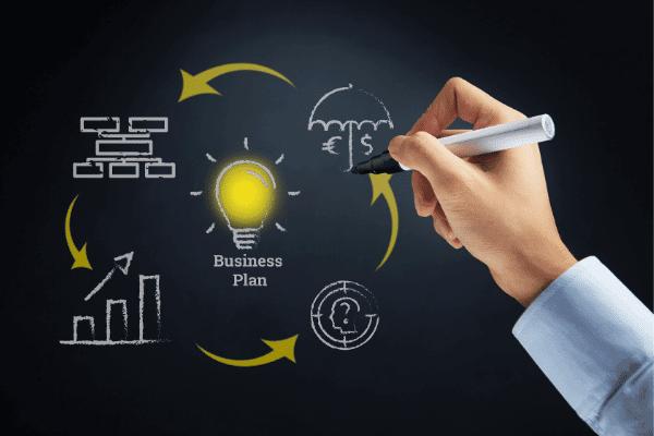 הקמת תוכנית לעסק
